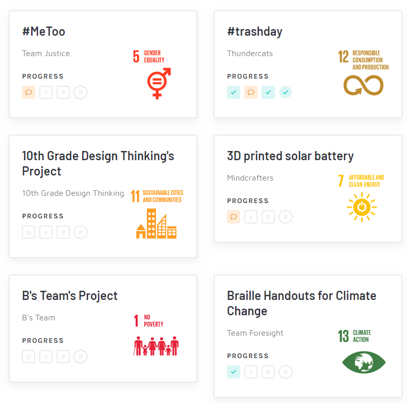 A project showcase showing tiles that include names of projects, team name, the global goal, and progress indicators