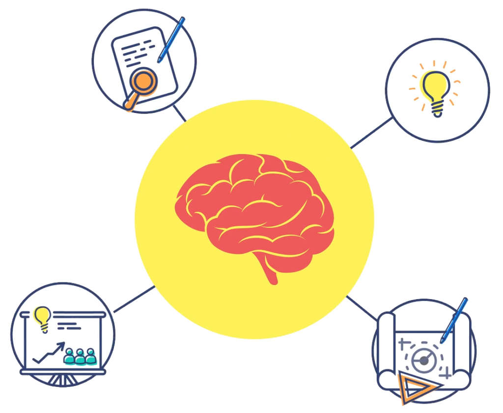 Pactful's design thinking iconography.